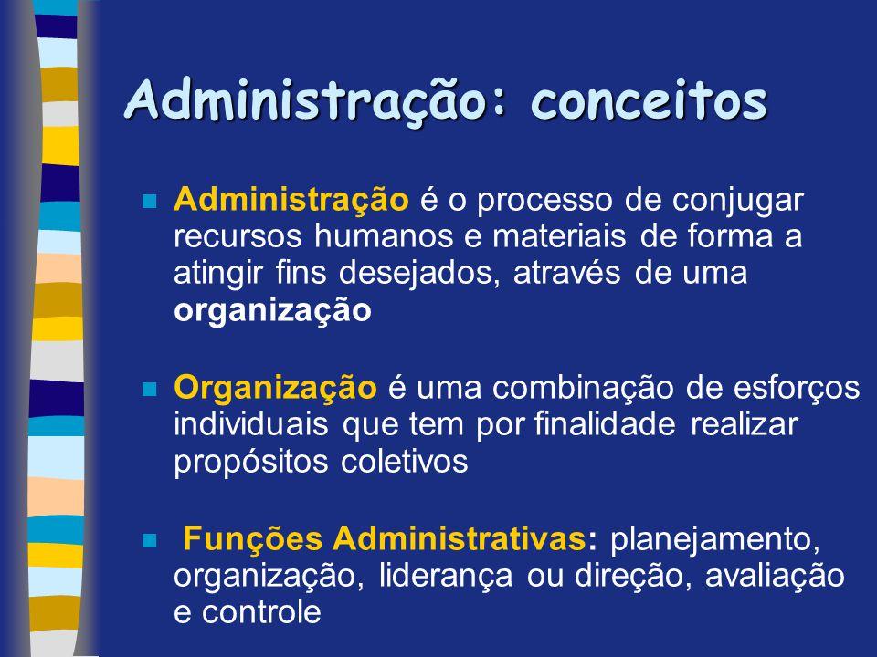 Administração: conceitos n Administração é o processo de conjugar recursos humanos e materiais de forma a atingir fins desejados, através de uma organ