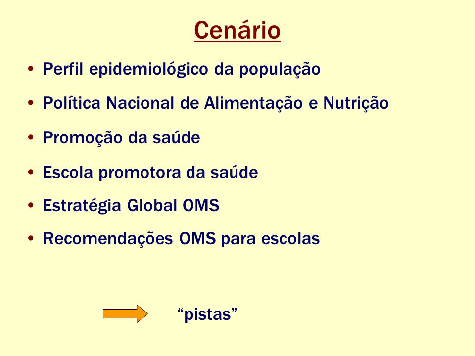 Cenário Perfil epidemiológico da população Política Nacional de Alimentação e Nutrição Promoção da saúde Escola promotora da saúde Estratégia Global OMS Recomendações OMS para escolas pistas