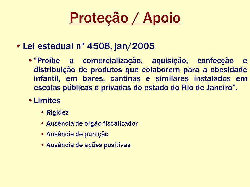 Proteção / Apoio Lei estadual nº 4508, jan/2005 Proíbe a comercialização, aquisição, confecção e distribuição de produtos que colaborem para a obesidade infantil, em bares, cantinas e similares instalados em escolas públicas e privadas do estado do Rio de Janeiro .