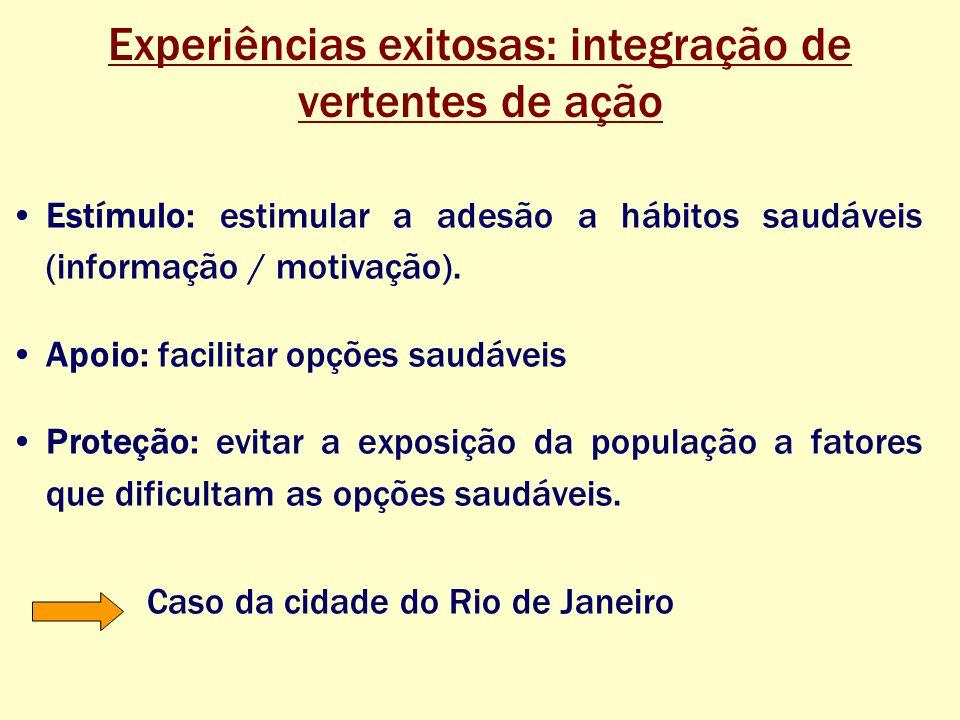 Experiências exitosas: integração de vertentes de ação Estímulo: estimular a adesão a hábitos saudáveis (informação / motivação).