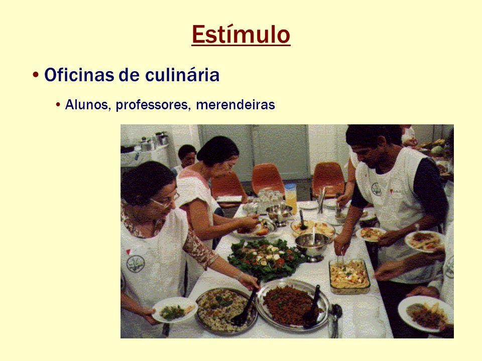 Estímulo Oficinas de culinária Alunos, professores, merendeiras