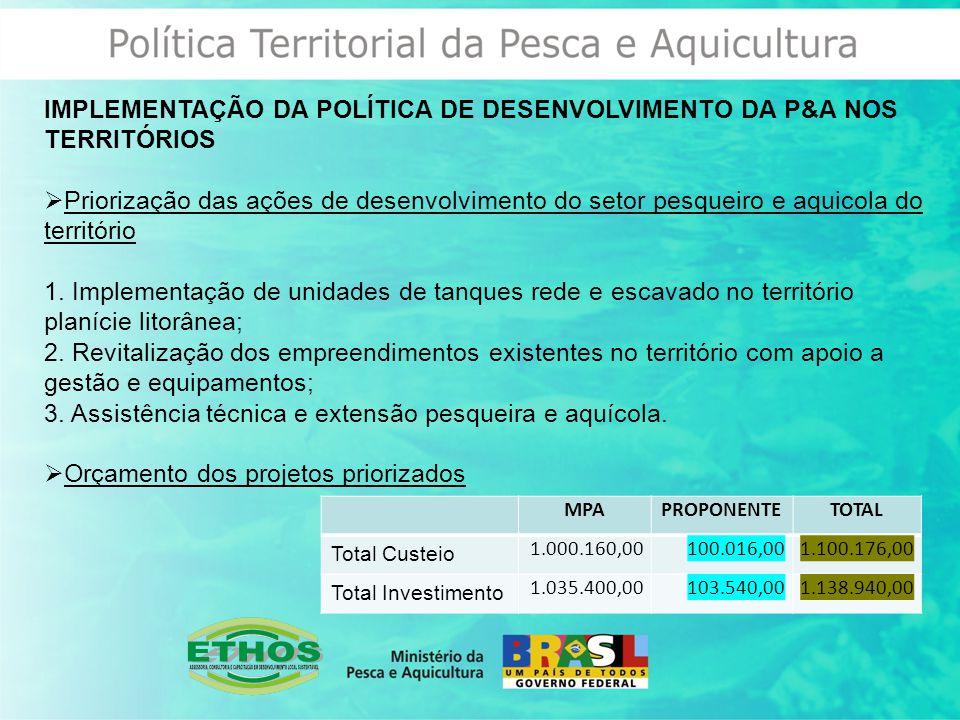 IMPLEMENTAÇÃO DA POLÍTICA DE DESENVOLVIMENTO DA P&A NOS TERRITÓRIOS  Priorização das ações de desenvolvimento do setor pesqueiro e aquicola do território 1.