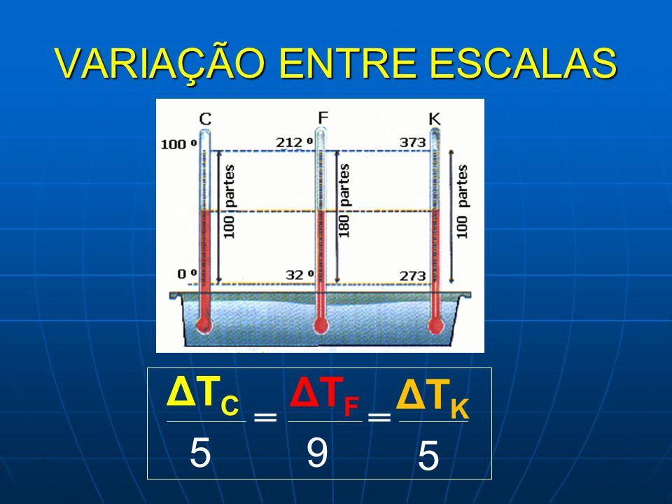 VARIAÇÃO ENTRE ESCALAS C FT ΔTCΔTC 5 ΔTFΔTF ΔTKΔTK 9 5 ══