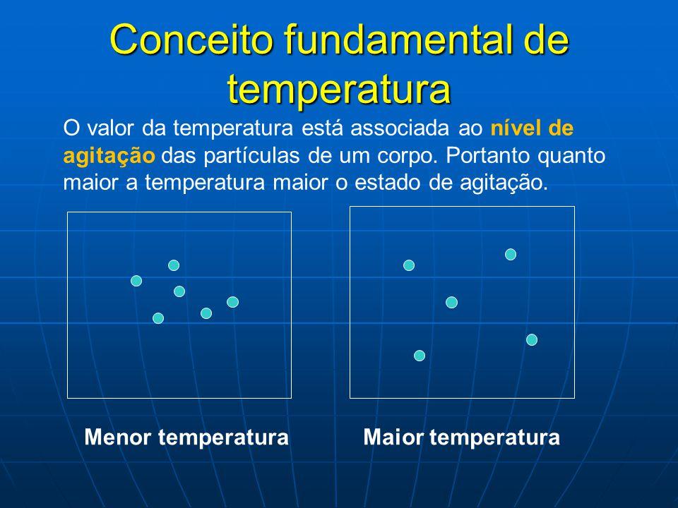 Conceito fundamental de temperatura O valor da temperatura está associada ao nível de agitação das partículas de um corpo.