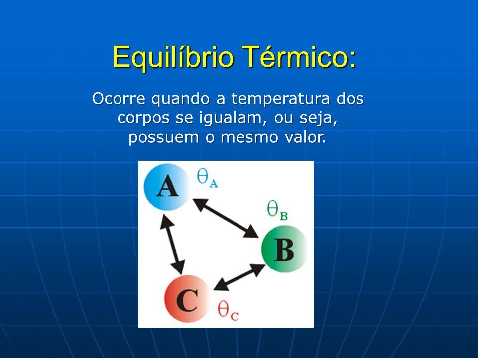 Termômetros: São os instrumentos usados na determinação da temperatura de um corpo.