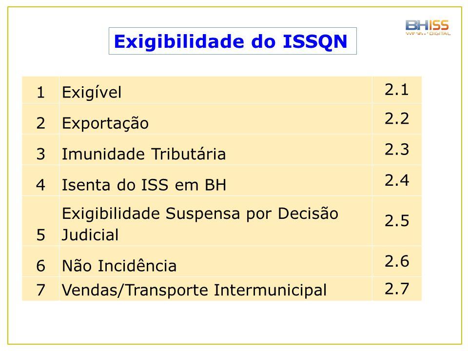 1Exigível 2.1 2Exportação 2.2 3Imunidade Tributária 2.3 4Isenta do ISS em BH 2.4 5 Exigibilidade Suspensa por Decisão Judicial 2.5 6Não Incidência 2.6