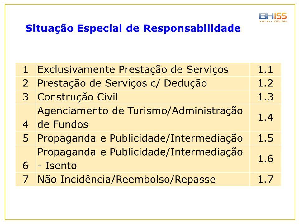 1Exclusivamente Prestação de Serviços 1.1 2Prestação de Serviços c/ Dedução 1.2 3Construção Civil 1.3 4 Agenciamento de Turismo/Administração de Fundo