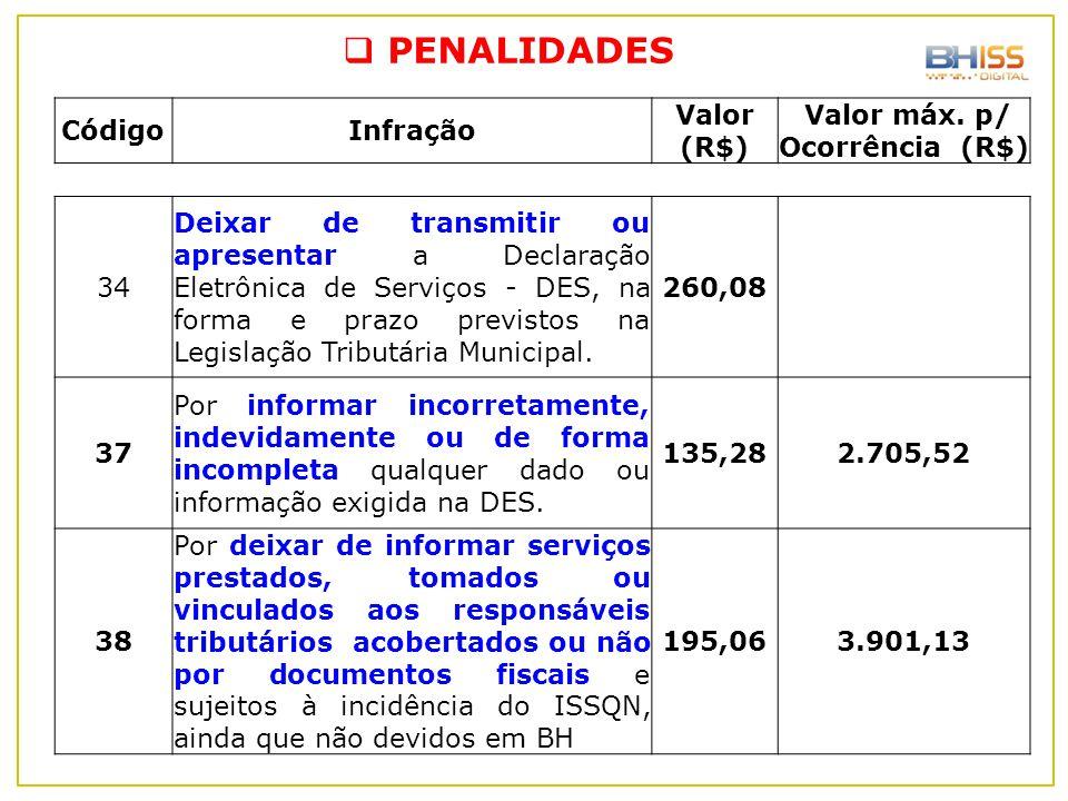 CódigoInfração Valor (R$) Valor máx. p/ Ocorrência (R$) 34 Deixar de transmitir ou apresentar a Declaração Eletrônica de Serviços - DES, na forma e pr