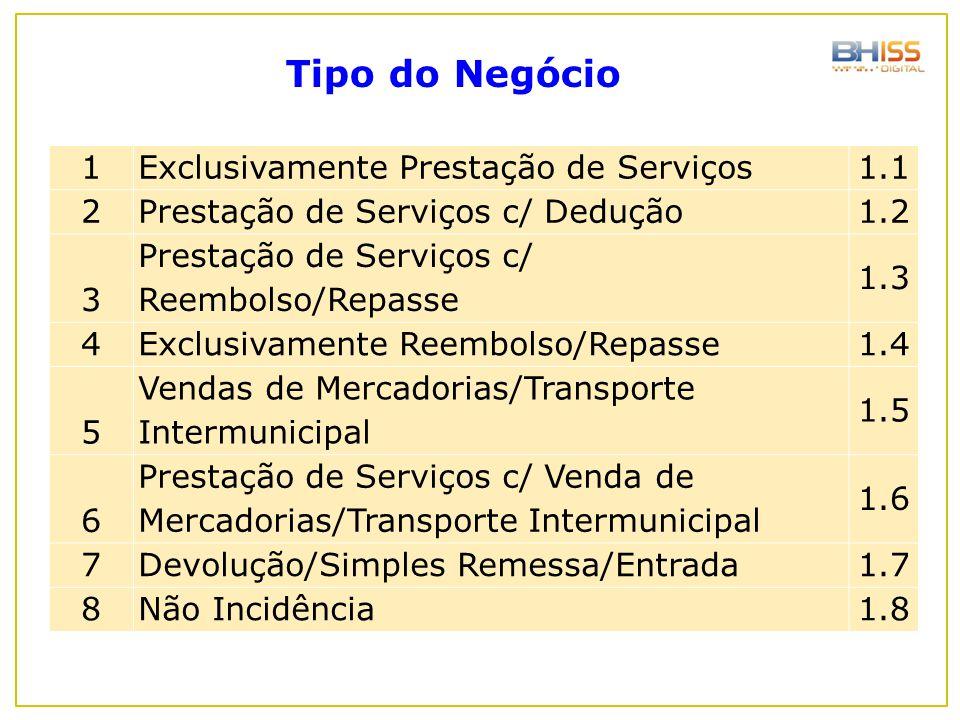 1Exclusivamente Prestação de Serviços 1.1 2Prestação de Serviços c/ Dedução 1.2 3 Prestação de Serviços c/ Reembolso/Repasse 1.3 4Exclusivamente Reemb