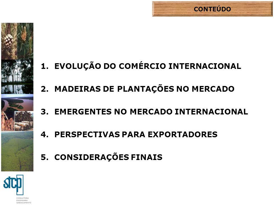 CONTEÚDO 1.EVOLUÇÃO DO COMÉRCIO INTERNACIONAL 2.MADEIRAS DE PLANTAÇÕES NO MERCADO 3.EMERGENTES NO MERCADO INTERNACIONAL 4.PERSPECTIVAS PARA EXPORTADOR