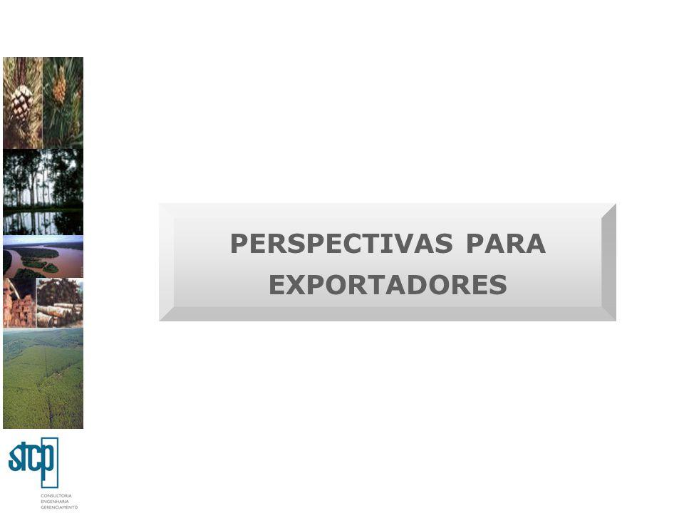 PERSPECTIVAS PARA EXPORTADORES