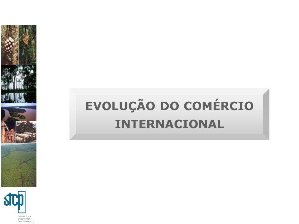PARTICIPAÇÃO NA PRODUÇÃO (2005) - TRÓPICOS REGIÃO TROPICAL PAÍS PRODUÇÃO DE MADEIRA INDUSTRIAL (1.000 m³) PARTICIPAÇÃO PLANTAÇÕES (%) TOTALPLANTAÇÕES AMÉRICA LATINA & CARIBE BRASIL118.56680.64368,0 VENEZUELA3.85785022,0 COSTA RICA85666077,1 CUBA10.9303943,6 MÉXICO2.44234614,2 PERU2.14632715,2 OUTROS12.6601.712113,6 SUB-TOTAL151.45784.94156,1 TOTAL365.388154.40242,3 CONTINUAÇÃO MADEIRAS DE PLANTAÇÕES