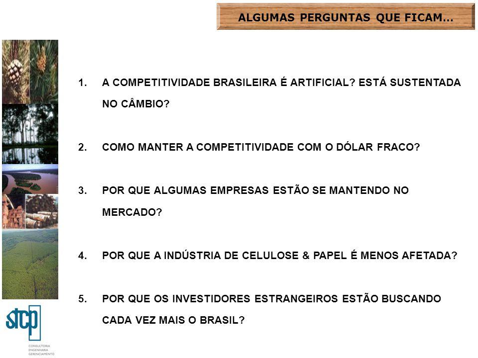 ALGUMAS PERGUNTAS QUE FICAM… 1.A COMPETITIVIDADE BRASILEIRA É ARTIFICIAL? ESTÁ SUSTENTADA NO CÂMBIO? 2.COMO MANTER A COMPETITIVIDADE COM O DÓLAR FRACO