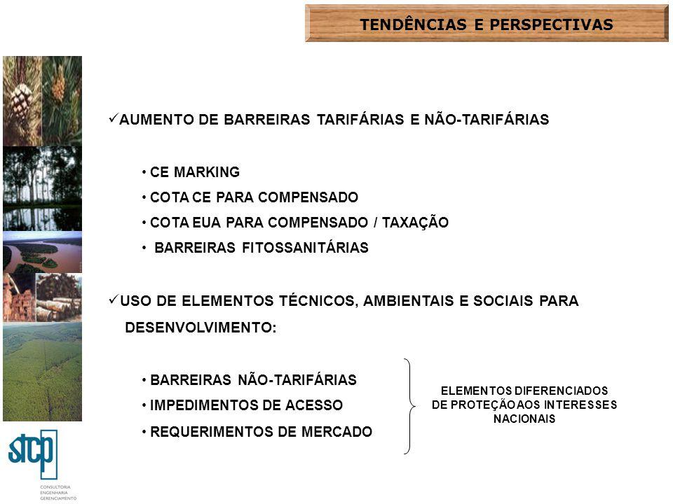 TENDÊNCIAS E PERSPECTIVAS AUMENTO DE BARREIRAS TARIFÁRIAS E NÃO-TARIFÁRIAS CE MARKING COTA CE PARA COMPENSADO COTA EUA PARA COMPENSADO / TAXAÇÃO BARRE