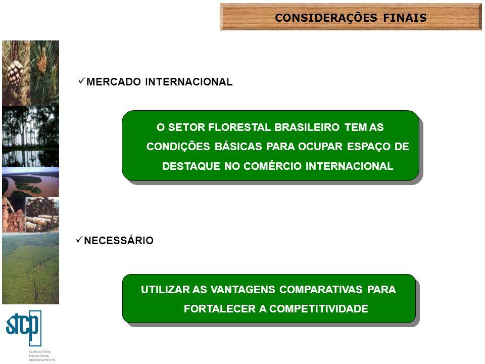 CONSIDERAÇÕES FINAIS MERCADO INTERNACIONAL NECESSÁRIO O SETOR FLORESTAL BRASILEIRO TEM AS CONDIÇÕES BÁSICAS PARA OCUPAR ESPAÇO DE DESTAQUE NO COMÉRCIO