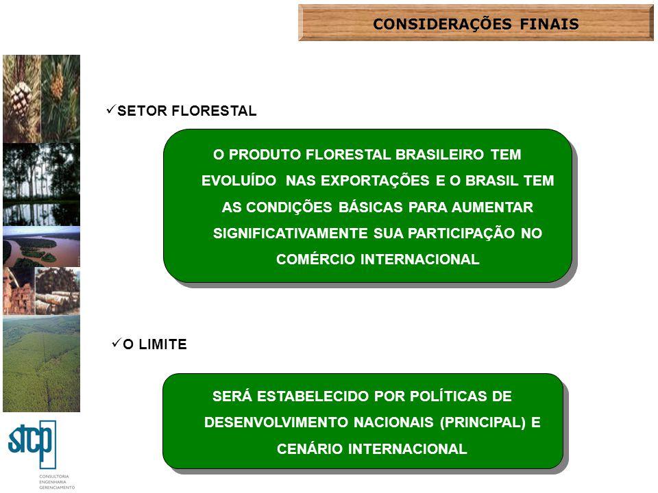 CONSIDERAÇÕES FINAIS SETOR FLORESTAL O PRODUTO FLORESTAL BRASILEIRO TEM EVOLUÍDO NAS EXPORTAÇÕES E O BRASIL TEM AS CONDIÇÕES BÁSICAS PARA AUMENTAR SIG
