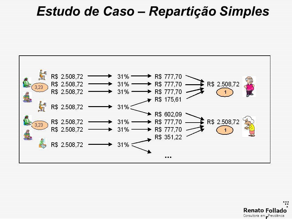 ...... RenatoFollado r Consultoria emPrevidência Estudo de Caso – Repartição Simples