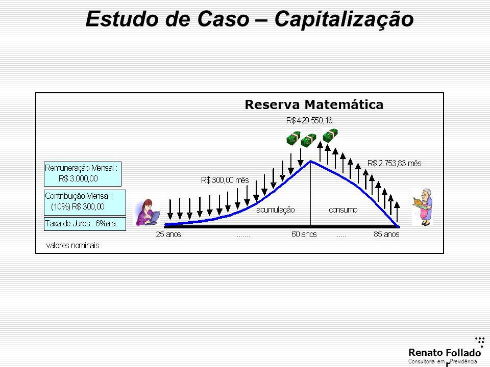 ...... RenatoFollado r Consultoria emPrevidência Estudo de Caso – Capitalização Reserva Matemática
