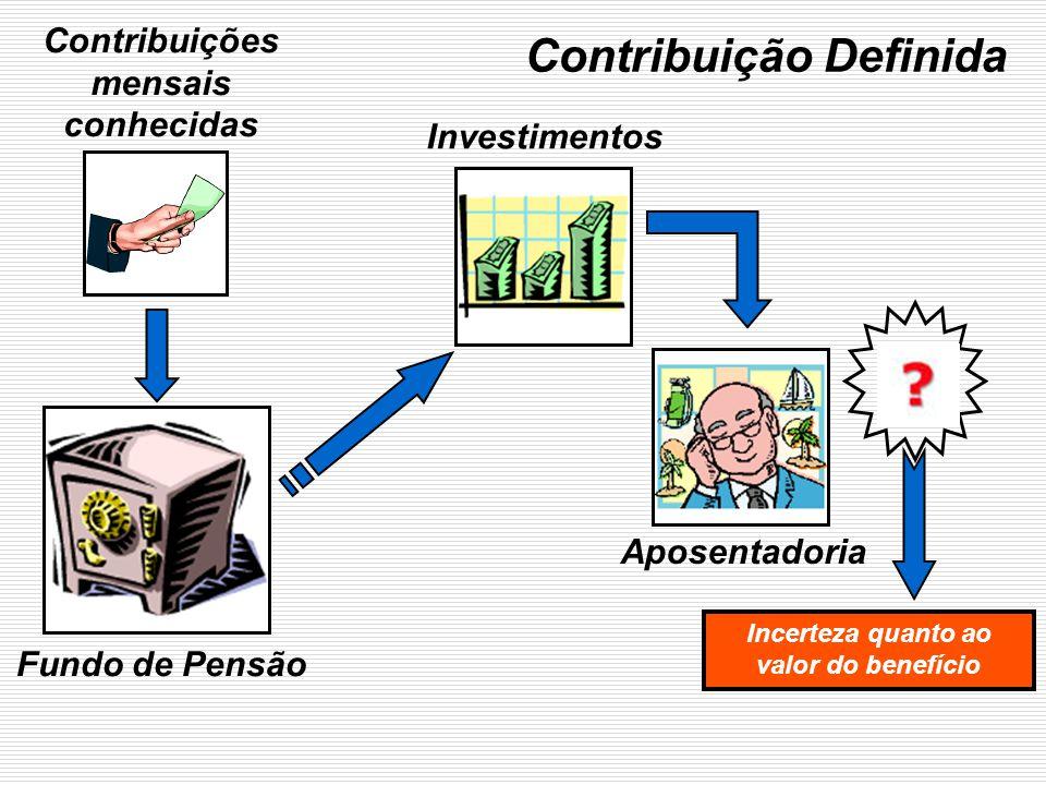 Contribuição Definida Contribuições mensais conhecidas Fundo de Pensão Investimentos Aposentadoria Incerteza quanto ao valor do benefício