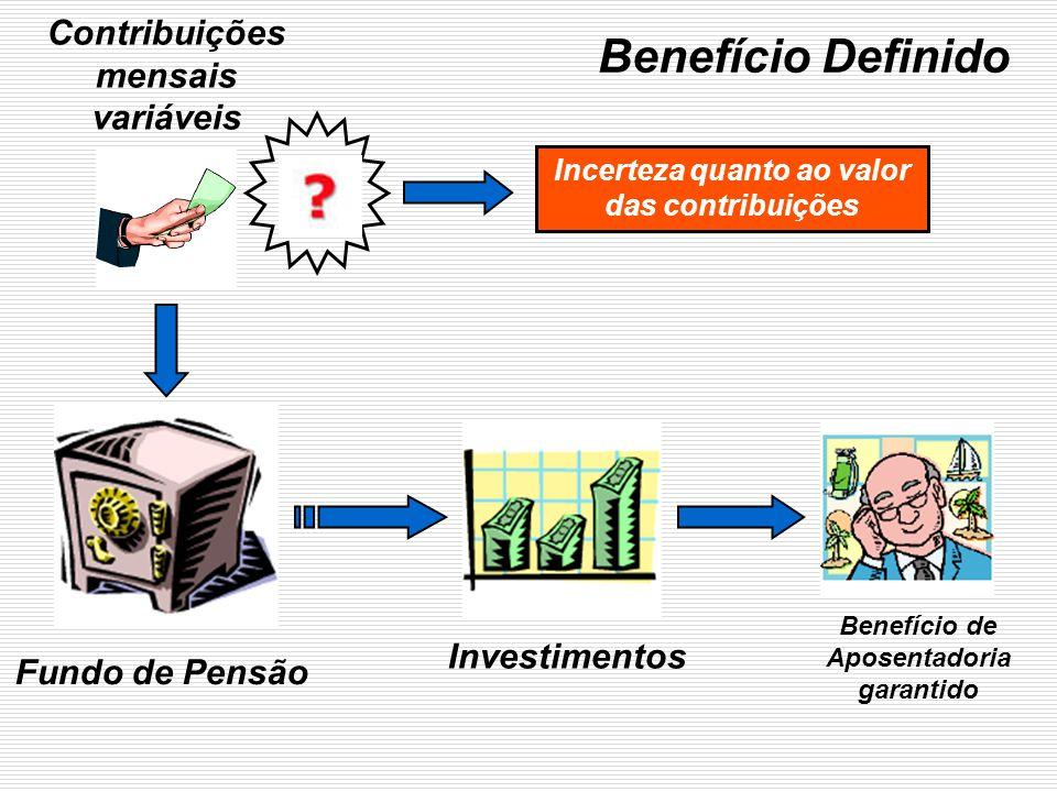 Benefício Definido Contribuições mensais variáveis Fundo de Pensão Investimentos Benefício de Aposentadoria garantido Incerteza quanto ao valor das contribuições