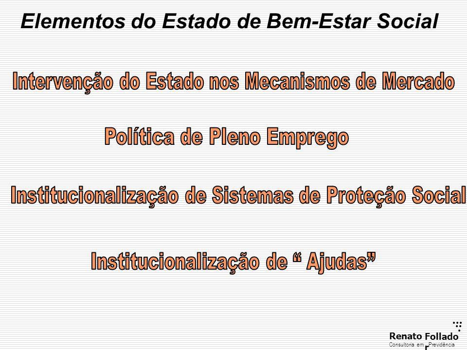 ...... RenatoFollado r Consultoria emPrevidência Elementos do Estado de Bem-Estar Social