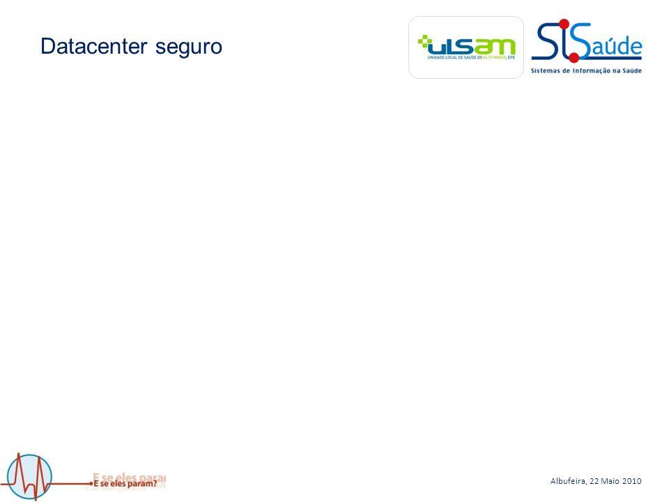 Albufeira, 22 Maio 2010 Datacenter seguro