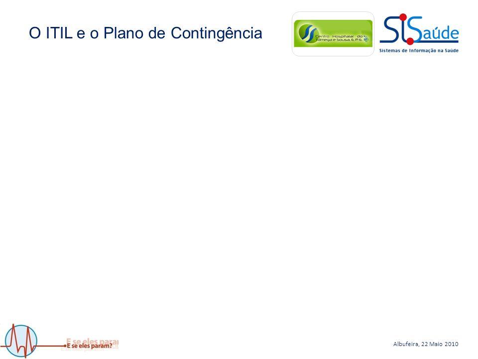 Albufeira, 22 Maio 2010 O ITIL e o Plano de Contingência