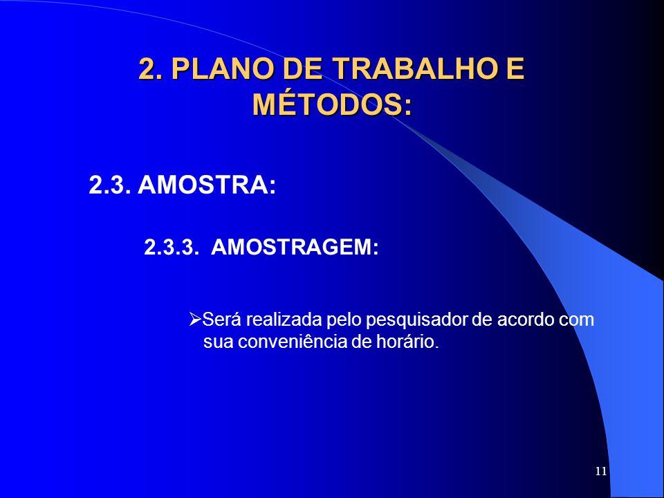 11 2. PLANO DE TRABALHO E MÉTODOS: 2.3. AMOSTRA: 2.3.3. AMOSTRAGEM:  Será realizada pelo pesquisador de acordo com sua conveniência de horário.