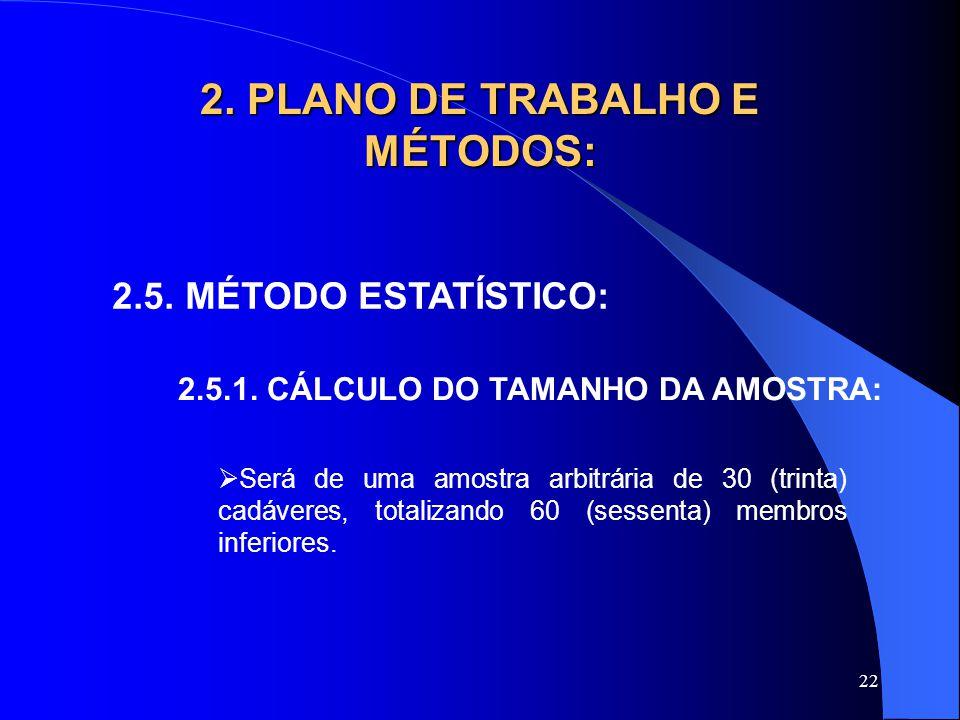 22 2. PLANO DE TRABALHO E MÉTODOS: 2.5. MÉTODO ESTATÍSTICO: 2.5.1. CÁLCULO DO TAMANHO DA AMOSTRA:  Será de uma amostra arbitrária de 30 (trinta) cadá