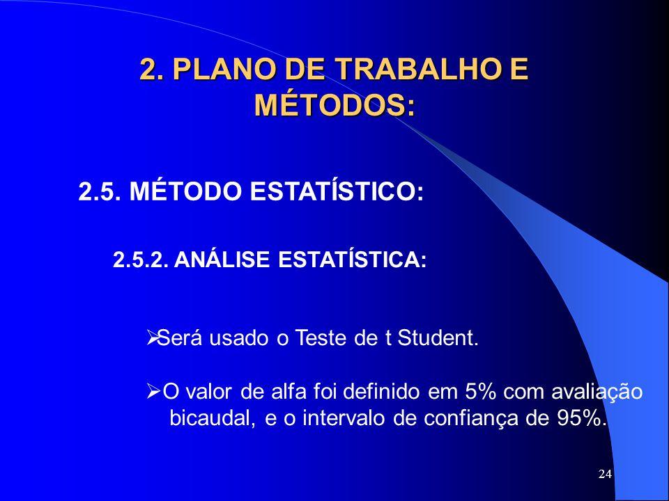 24 2. PLANO DE TRABALHO E MÉTODOS: 2.5. MÉTODO ESTATÍSTICO: 2.5.2. ANÁLISE ESTATÍSTICA:  Será usado o Teste de t Student.  O valor de alfa foi defin