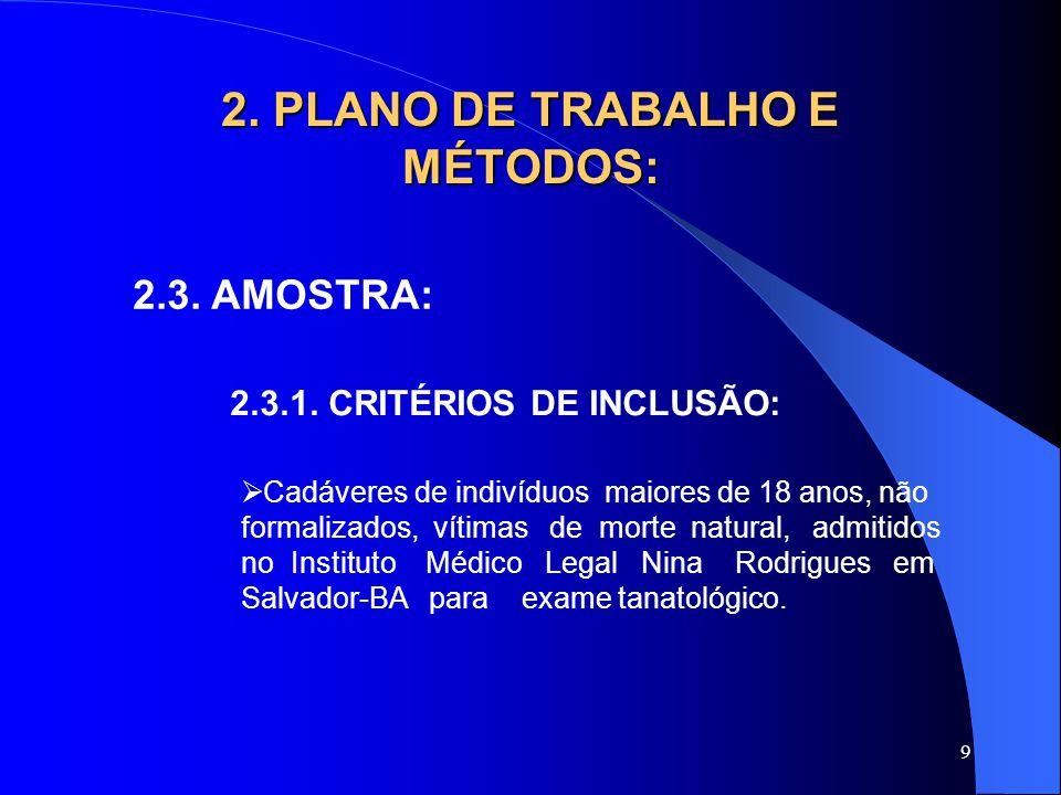 9 2. PLANO DE TRABALHO E MÉTODOS: 2.3. AMOSTRA: 2.3.1. CRITÉRIOS DE INCLUSÃO:  Cadáveres de indivíduos maiores de 18 anos, não formalizados, vítimas
