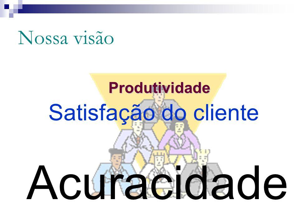 Nossa visão Acuracidade Produtividade Satisfação do cliente