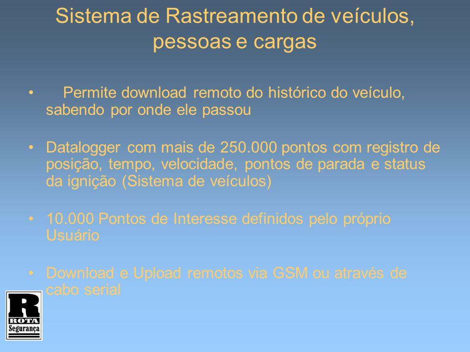 Sistema de Rastreamento de veículos, pessoas e cargas Permite download remoto do histórico do veículo, sabendo por onde ele passou Datalogger com mais