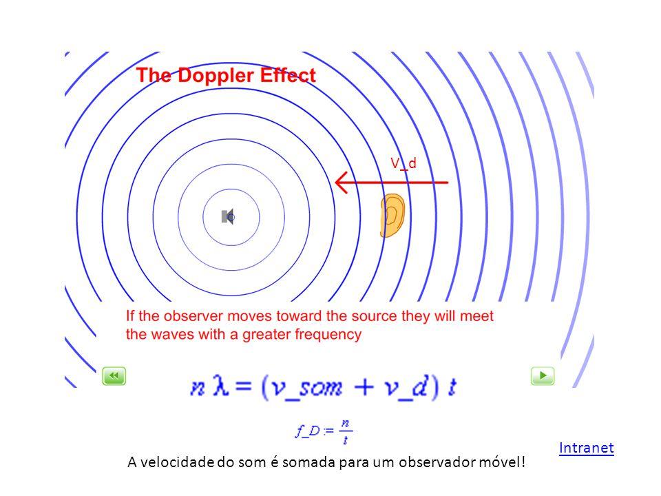 V_d A velocidade do som é somada para um observador móvel! Intranet