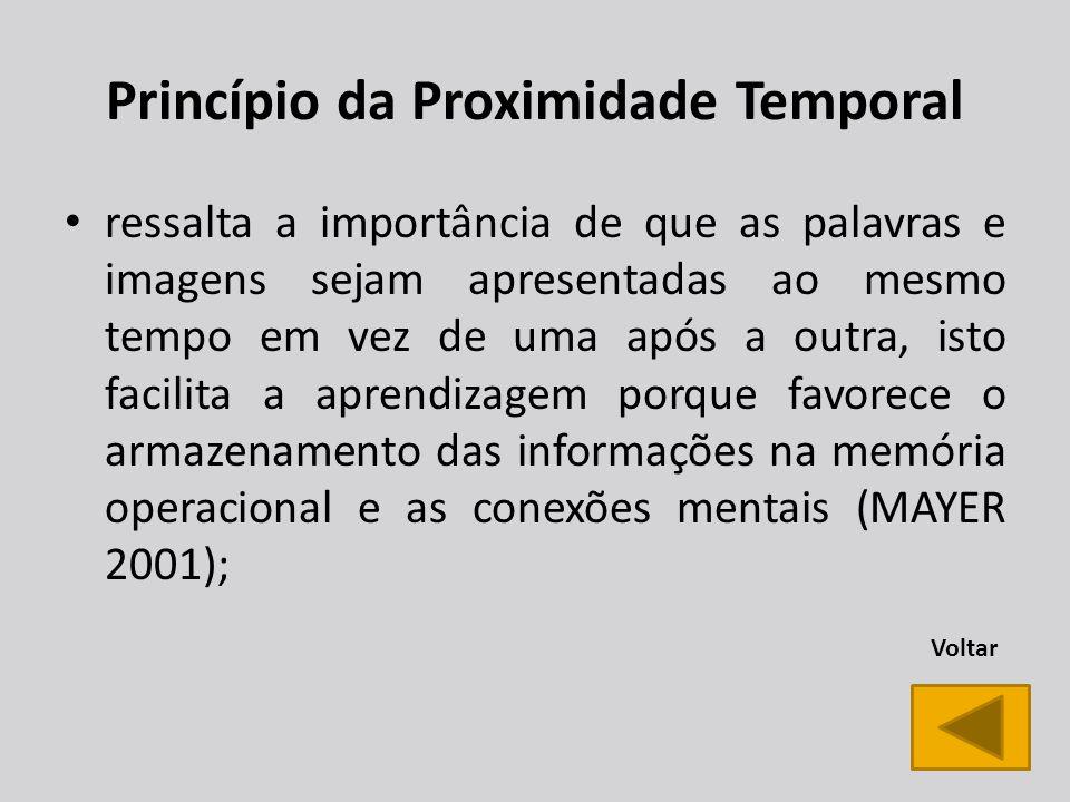 Princípio da Proximidade Temporal ressalta a importância de que as palavras e imagens sejam apresentadas ao mesmo tempo em vez de uma após a outra, isto facilita a aprendizagem porque favorece o armazenamento das informações na memória operacional e as conexões mentais (MAYER 2001); Voltar