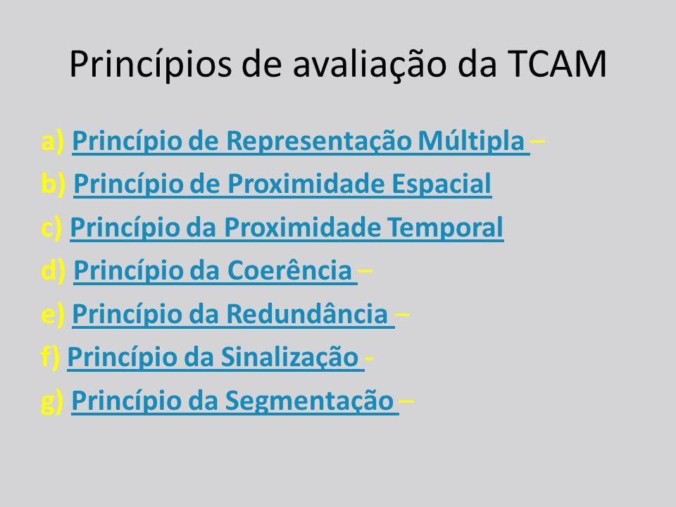 Princípios de avaliação da TCAM a) Princípio de Representação Múltipla –Princípio de Representação Múltipla b) Princípio de Proximidade EspacialPrincípio de Proximidade Espacial c) Princípio da Proximidade TemporalPrincípio da Proximidade Temporal d) Princípio da Coerência –Princípio da Coerência e) Princípio da Redundância –Princípio da Redundância f) Princípio da Sinalização -Princípio da Sinalização g) Princípio da Segmentação –Princípio da Segmentação