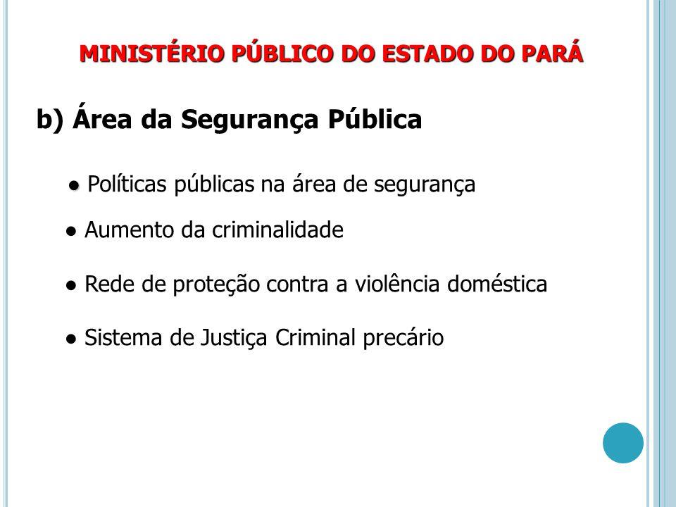MINISTÉRIO PÚBLICO DO ESTADO DO PARÁ b) Área da Segurança Pública ● ● Políticas públicas na área de segurança ● Aumento da criminalidade ● Rede de pro