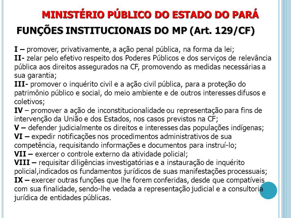 MINISTÉRIO PÚBLICO DO ESTADO DO PARÁ FUNÇÕES INSTITUCIONAIS DO MP (Art. 129/CF) I – promover, privativamente, a ação penal pública, na forma da lei; I