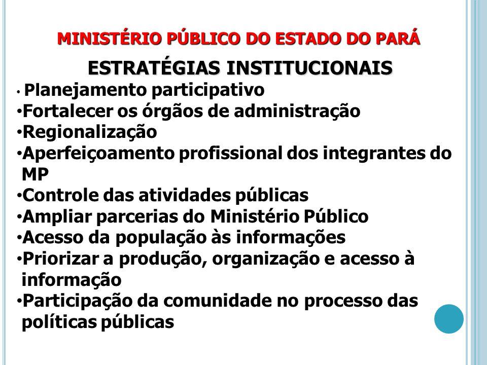 MINISTÉRIO PÚBLICO DO ESTADO DO PARÁ O CONTEXTO DA ATUAÇÃO DO MINISTÉRIO PÚBLICO MINISTÉRIO PÚBLICO