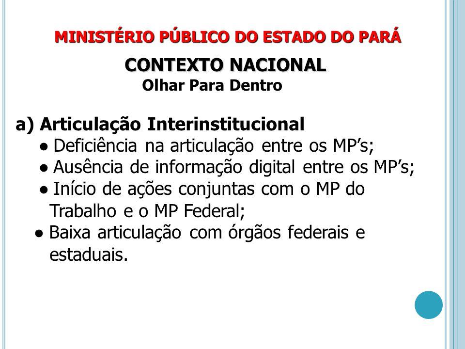 MINISTÉRIO PÚBLICO DO ESTADO DO PARÁ CONTEXTO NACIONAL Olhar Para Dentro a) Articulação Interinstitucional ● Deficiência na articulação entre os MP's;