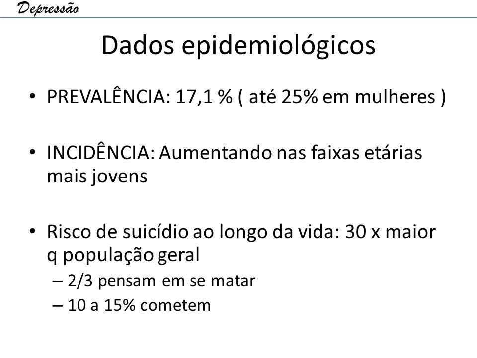 Dados epidemiológicos PREVALÊNCIA: 17,1 % ( até 25% em mulheres ) INCIDÊNCIA: Aumentando nas faixas etárias mais jovens Risco de suicídio ao longo da vida: 30 x maior q população geral – 2/3 pensam em se matar – 10 a 15% cometem Depressão