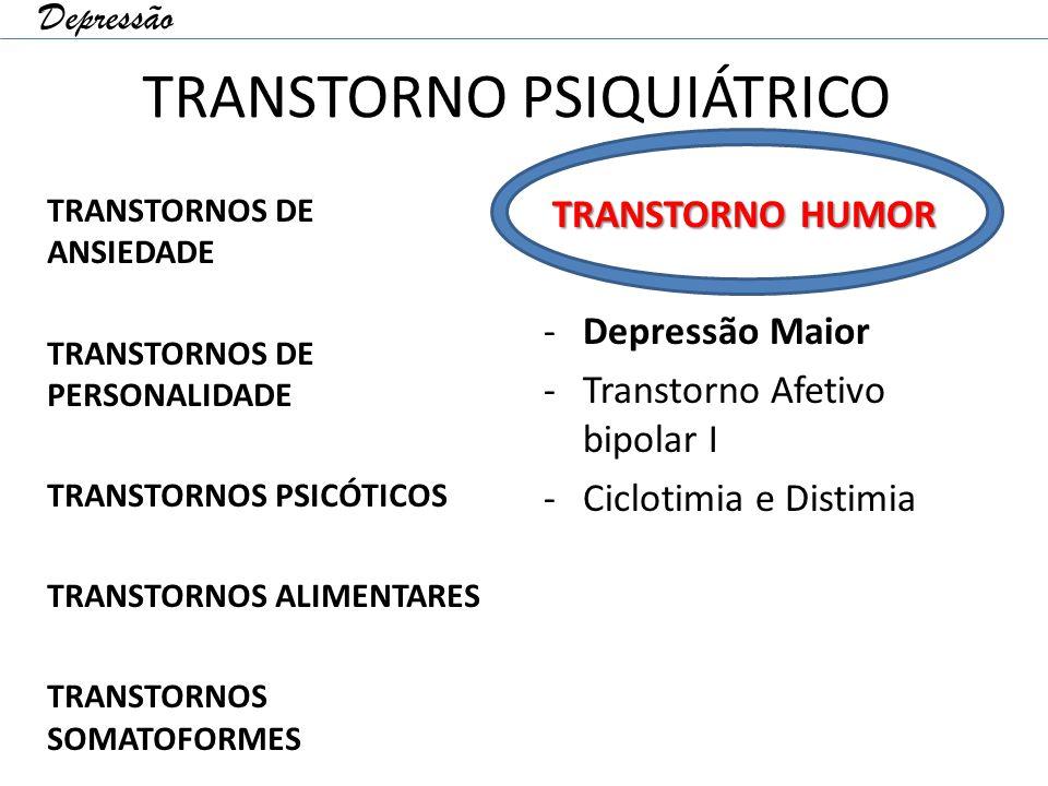 TRANSTORNO PSIQUIÁTRICO TRANSTORNOS DE ANSIEDADE TRANSTORNOS DE PERSONALIDADE TRANSTORNOS PSICÓTICOS TRANSTORNOS ALIMENTARES TRANSTORNOS SOMATOFORMES TRANSTORNO HUMOR TRANSTORNO HUMOR -Depressão Maior -Transtorno Afetivo bipolar I -Ciclotimia e Distimia Depressão