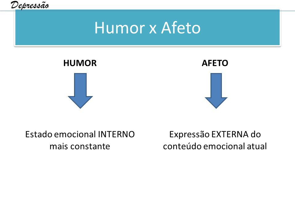 Humor x Afeto HUMOR Estado emocional INTERNO mais constante AFETO Expressão EXTERNA do conteúdo emocional atual Depressão