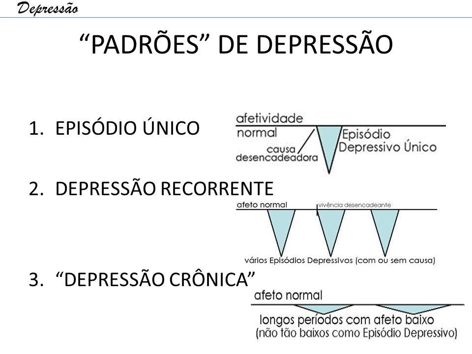 PADRÕES DE DEPRESSÃO 1.EPISÓDIO ÚNICO 2.DEPRESSÃO RECORRENTE 3. DEPRESSÃO CRÔNICA Depressão