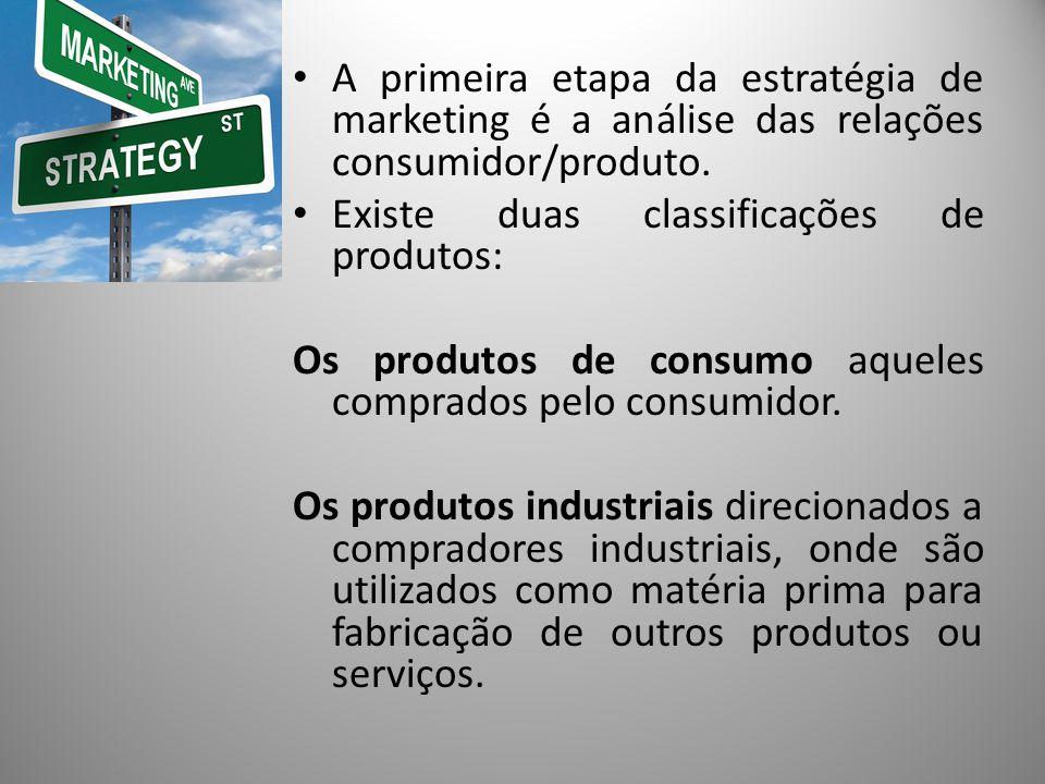 A primeira etapa da estratégia de marketing é a análise das relações consumidor/produto. Existe duas classificações de produtos: Os produtos de consum