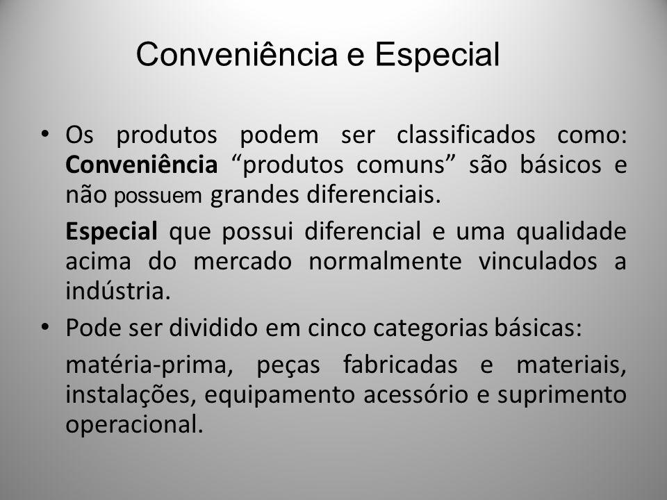 """Conveniência e Especial Os produtos podem ser classificados como: Conveniência """"produtos comuns"""" são básicos e não possuem grandes diferenciais. Espec"""
