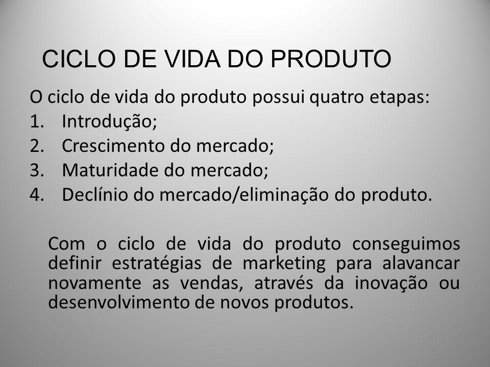 CICLO DE VIDA DO PRODUTO O ciclo de vida do produto possui quatro etapas: 1. Introdução; 2. Crescimento do mercado; 3. Maturidade do mercado; 4. Declí