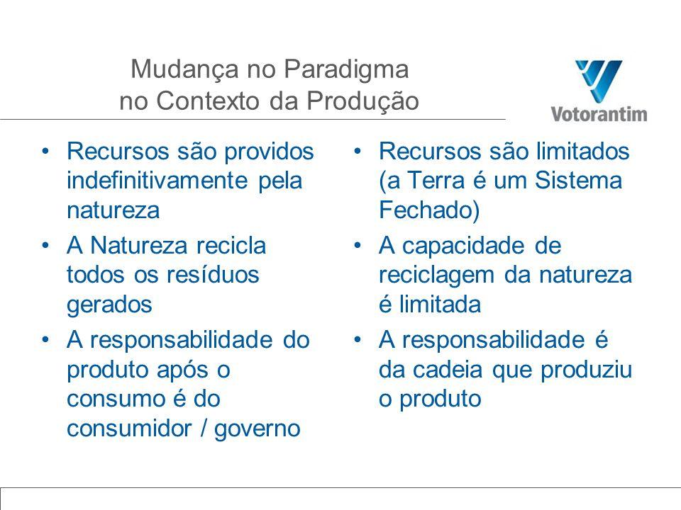 Próximos Eventos: 2° Seminário Nacional do Fórum Clima: Negócios, Clima e Economia – 08/11 – São Paulo.