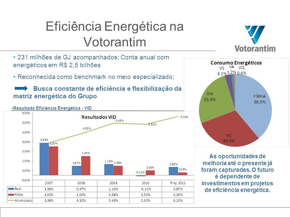 Mudanças Climáticas Como grande emissor, estar alinhado as práticas e acordos internacionais sobre mudanças climáticas O que fazemosNossos compromissos Buscamos otimizar nossos processos de produção Anualmente, realizamos o inventário de nossas emissões e as publicamos no GHG Protocol Brasil Assinamos a Carta Aberta ao Brasil sobre Mudanças Climáticas Aprimorar em 2011 as diretrizes de investimentos para escolha de opções que promovam a redução de emissões de gases de efeito estufa; Fomentar, em 2011, práticas de inventários para os principais fornecedores e discussões internas a fim de estabilizar ou reduzir as emissões específicas de carbono nos Negócios