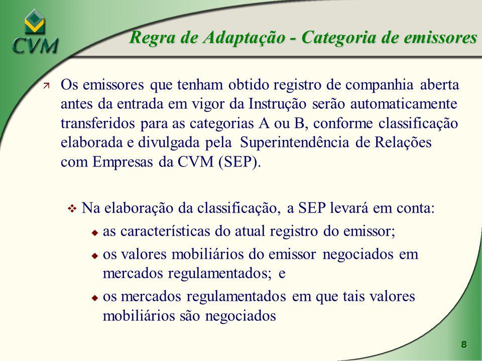 8 ä Os emissores que tenham obtido registro de companhia aberta antes da entrada em vigor da Instrução serão automaticamente transferidos para as categorias A ou B, conforme classificação elaborada e divulgada pela Superintendência de Relações com Empresas da CVM (SEP).